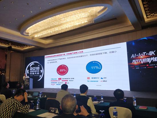 中國電子商會陸刃波:別對2019年電視銷量期望太高,還要跌!