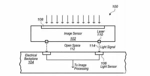 苹果新专利曝光:未来摄像头或将不再凸起