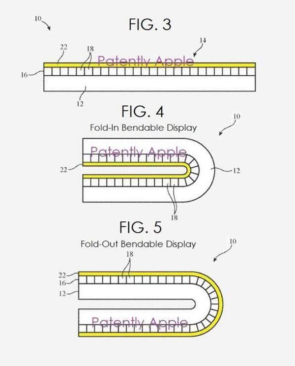 苹果折叠屏专利曝光:双向折叠iPhone有戏了