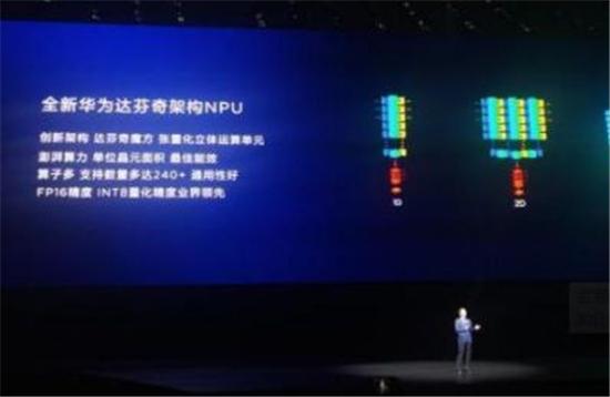 华为发布麒麟8系列芯片麒麟810  主打强劲性能