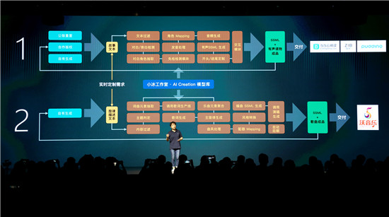 開啟人工智能絢爛新世界 微軟小冰年度大會發布Avatar Framework