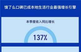 阿里巴巴集团近日公布2020财年Q1季报 口碑饿了么营收同比增长137%
