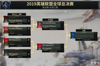 LOL S9八强赛:SKT、G2晋级四强