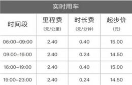 滴滴将从12月15日起 调整天津市网约车价格