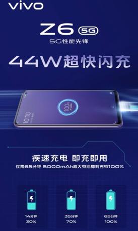 vivo Z6配备44W超快闪充 四大充电技术优化升级