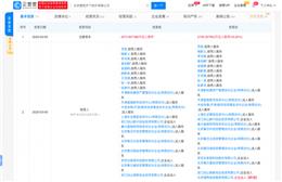 春雨天下软件有限公司新增企业股东 搜狗CEO王小川出任董事