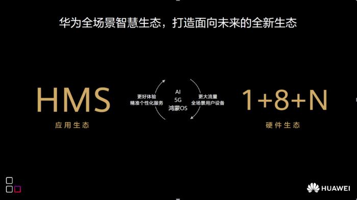 华为张平安:共筑HMS全场景智慧生态 创新重构科技未来
