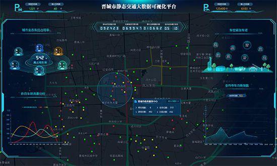 山西晋城智慧停车平台即将上线,阿里云首创柔性调度和动态调价