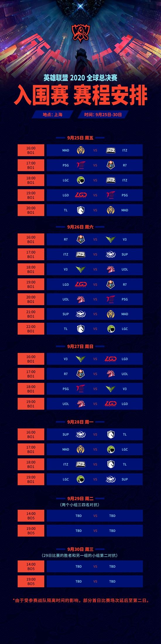 2020全球总决赛入围赛及小组赛赛程公布