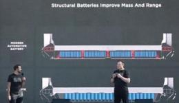 马斯克:我们100%回收汽车电池