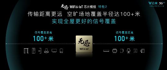 全球首款WiFi6-IoT芯片模组发布,云米加速5GIoT布局