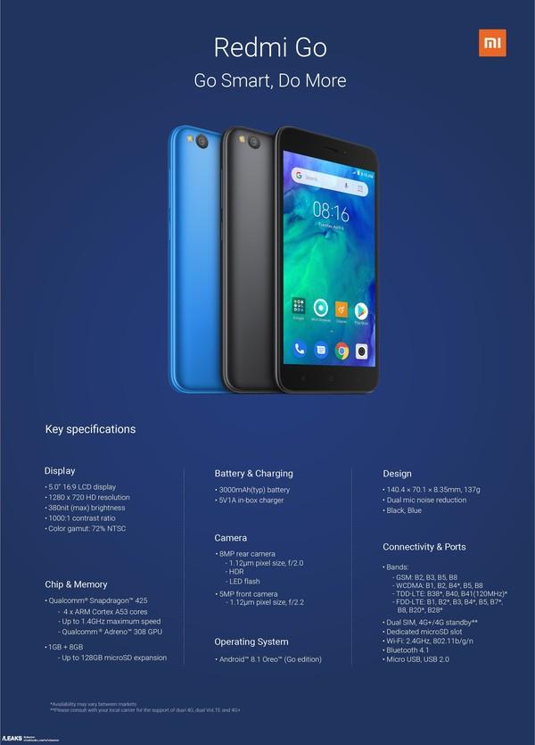 小米首款Android Go新机曝光:骁龙425+1G内存