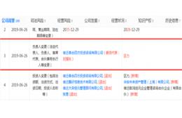 京东数科大股东公司发生工商变更 刘强东卸任法定代表人