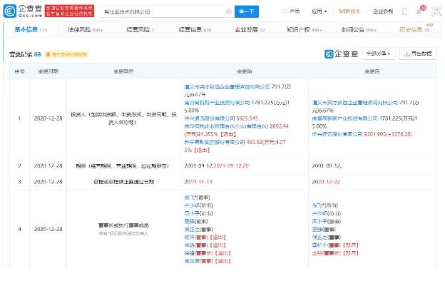 苏宁易购退出努比亚技术有限公司股东