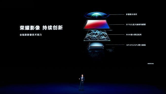 荣耀V40正式发布:3599元起 1月22日全渠道开启首销