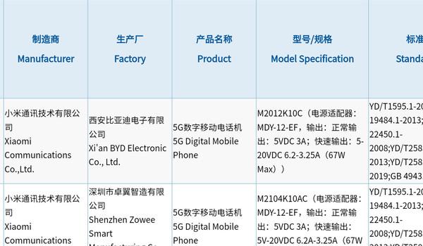 Redmi游戏手机双版本入网:标配67W旗舰级快充
