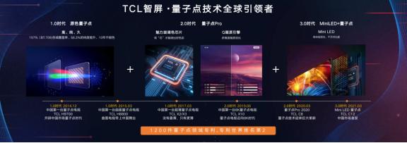 TCL联合京东家电发布6大品类家电新品 开启智慧家电3.0时代