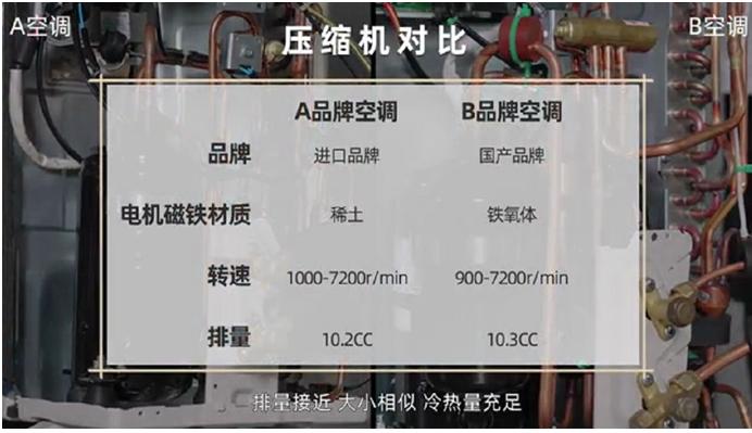 618空調怎么選?拆機實測給你答案