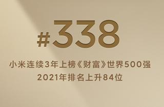 小米連續入圍《財富》世界500強,排位第338位